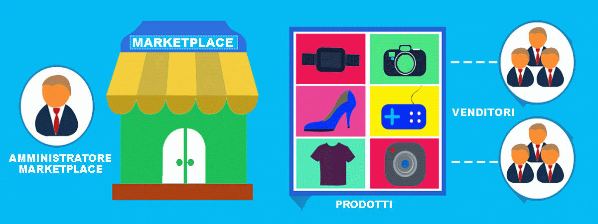struttura-marketplace